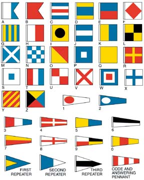 international code signal flag sets images09_49ajpg